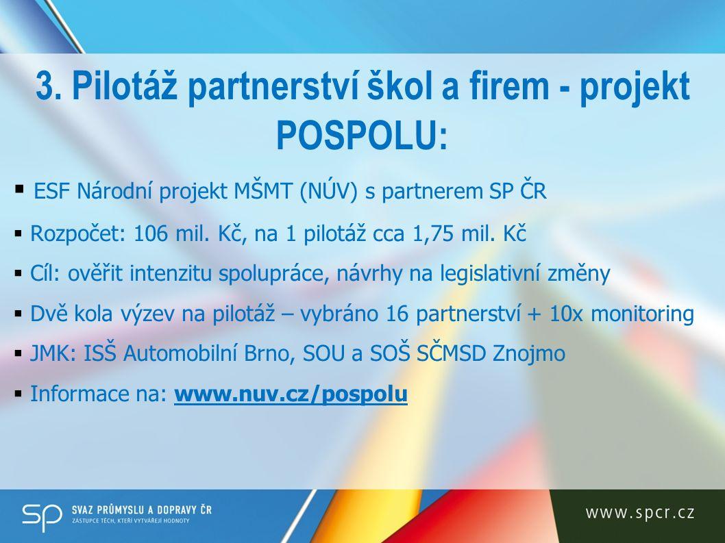  ESF Národní projekt MŠMT (NÚV) s partnerem SP ČR  Rozpočet: 106 mil.