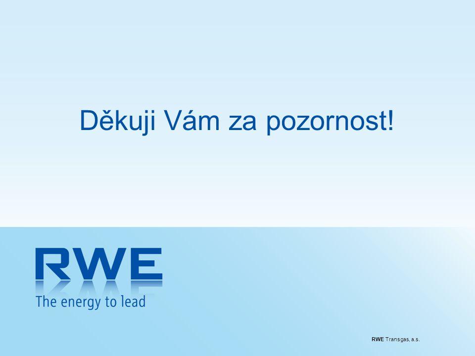 RWE Transgas, a.s. Děkuji Vám za pozornost!