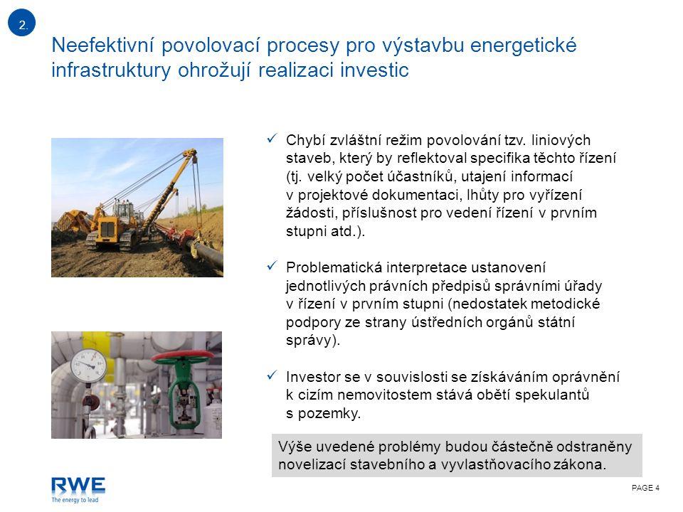 PAGE 4 Neefektivní povolovací procesy pro výstavbu energetické infrastruktury ohrožují realizaci investic Chybí zvláštní režim povolování tzv.