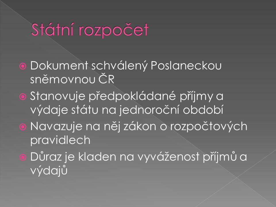  Dokument schválený Poslaneckou sněmovnou ČR  Stanovuje předpokládané příjmy a výdaje státu na jednoroční období  Navazuje na něj zákon o rozpočtových pravidlech  Důraz je kladen na vyváženost příjmů a výdajů