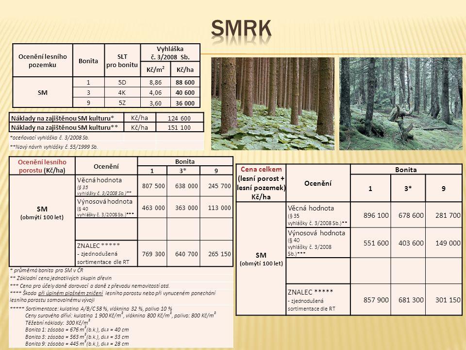 Ocenění lesního porostu (Kč/ha) Ocenění Bonita 13*9 SM (obmýtí 100 let) Věcná hodnota (§ 35 vyhlášky č. 3/2008 Sb.)** 807 500638 000245 700 Výnosová h
