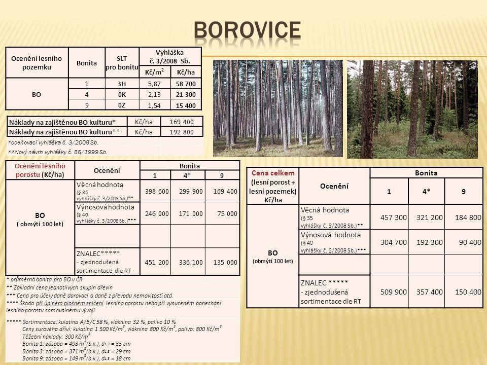 Ocenění lesního pozemku Bonita SLT pro bonitu Vyhláška č. 3/2008 Sb. Kč/m 2 Kč/ha BO 13H5,8758 700 40K2,1321 300 90Z 1,5415 400 Náklady na zajištěnou
