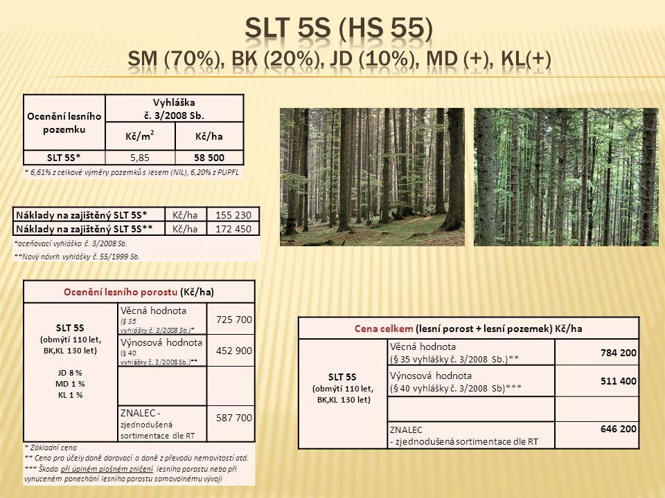 Ocenění lesního pozemku Vyhláška č. 3/2008 Sb. Kč/m 2 Kč/ha SLT 5S*5,8558 500 * 6,61% z celkové výměry pozemků s lesem (NIL), 6,20% z PUPFL Náklady na