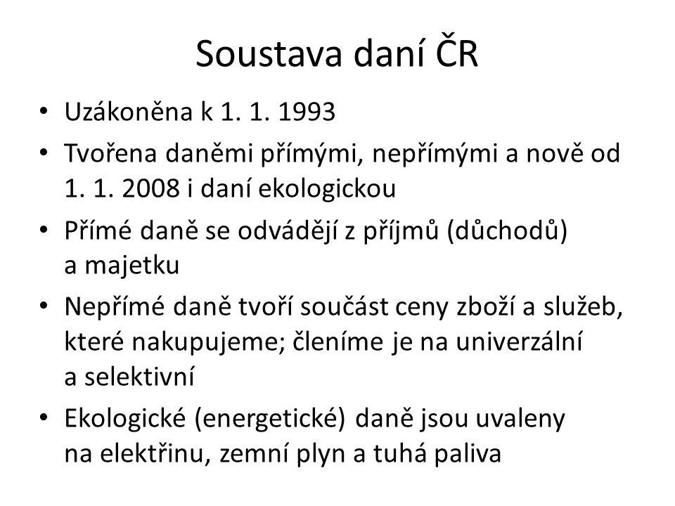 Soustava daní ČR Uzákoněna k 1. 1. 1993 Tvořena daněmi přímými, nepřímými a nově od 1. 1. 2008 i daní ekologickou Přímé daně se odvádějí z příjmů (důc