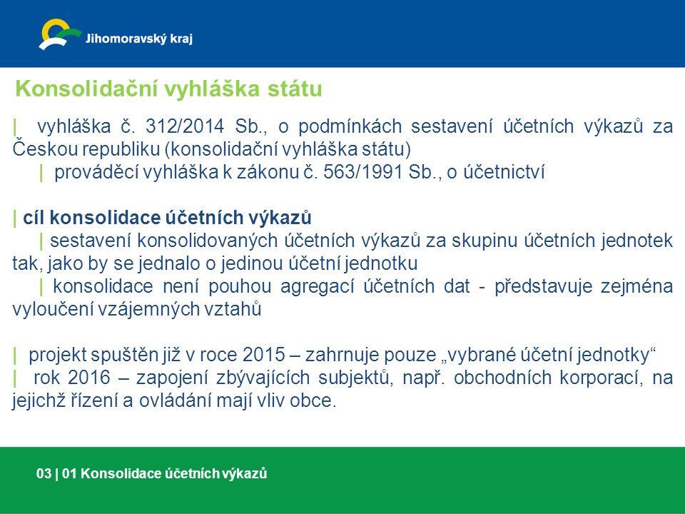 03 | 01 Konsolidace účetních výkazů Konsolidační vyhláška státu | vyhláška č.