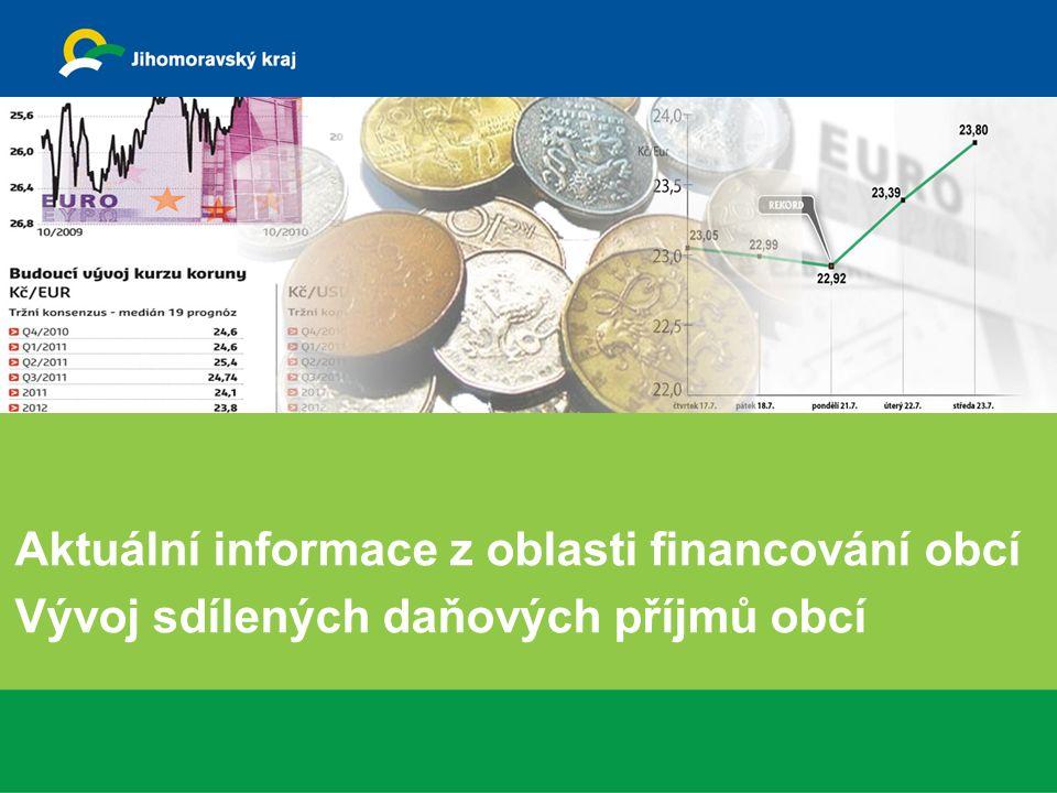 Aktuální informace z oblasti financování obcí Vývoj sdílených daňových příjmů obcí