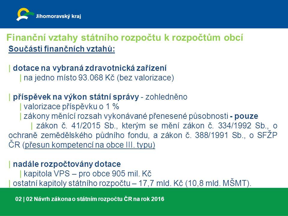 02   03 Návrh zákona o státním rozpočtu ČR na rok 2016 Web JMK – Dokumenty odboru ekonomického – Příprava rozpočtu obcí 2016   schválení návrhu státního rozpočtu na rok 2016 v 1.