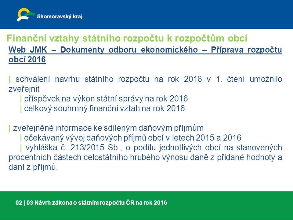 02 | 03 Návrh zákona o státním rozpočtu ČR na rok 2016 Web JMK – Dokumenty odboru ekonomického – Příprava rozpočtu obcí 2016 | schválení návrhu státního rozpočtu na rok 2016 v 1.