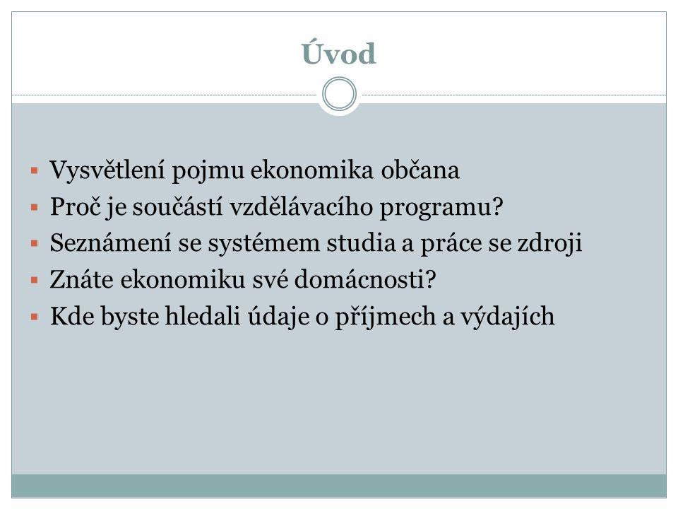 Úvod  Vysvětlení pojmu ekonomika občana  Proč je součástí vzdělávacího programu.