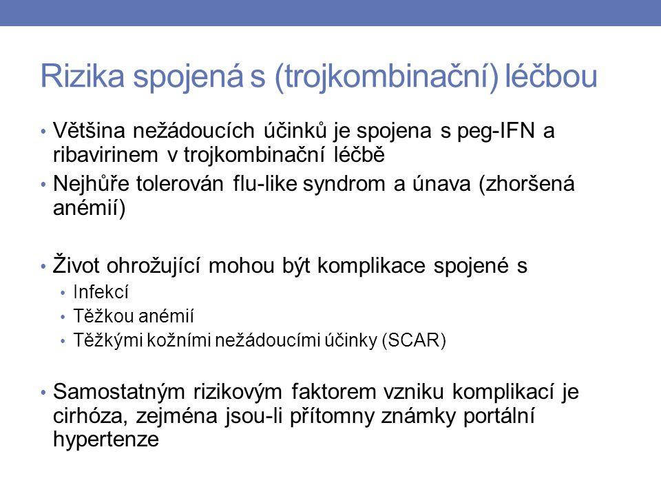 Rizika spojená s (trojkombinační) léčbou Většina nežádoucích účinků je spojena s peg-IFN a ribavirinem v trojkombinační léčbě Nejhůře tolerován flu-like syndrom a únava (zhoršená anémií) Život ohrožující mohou být komplikace spojené s Infekcí Těžkou anémií Těžkými kožními nežádoucími účinky (SCAR) Samostatným rizikovým faktorem vzniku komplikací je cirhóza, zejména jsou-li přítomny známky portální hypertenze