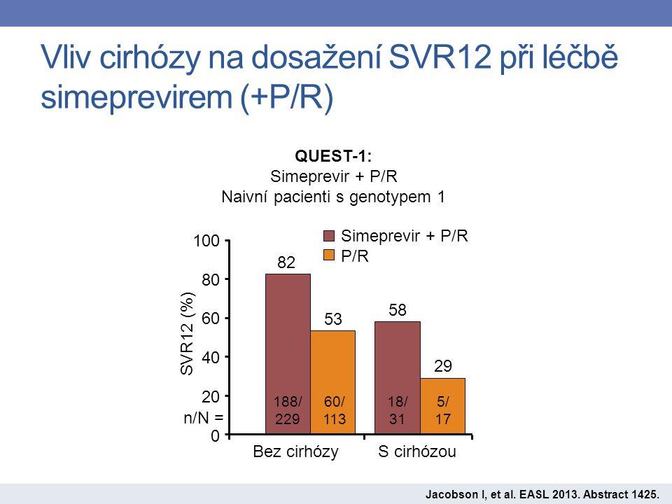 Vliv cirhózy na dosažení SVR12 při léčbě simeprevirem (+P/R) 18/ 31 n/N = 5/ 17 188/ 229 60/ 113 82 53 58 29 Simeprevir + P/R P/R 100 80 60 40 20 0 SVR12 (%) Bez cirhózyS cirhózou QUEST-1: Simeprevir + P/R Naivní pacienti s genotypem 1 Jacobson I, et al.
