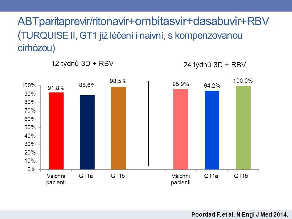 ABTparitaprevir/ritonavir+ ombitasvir+dasabuvir +RBV ( TURQUISE II, GT1 již léčení i naivní, s kompenzovanou cirhózou ) Poordad F, et al.