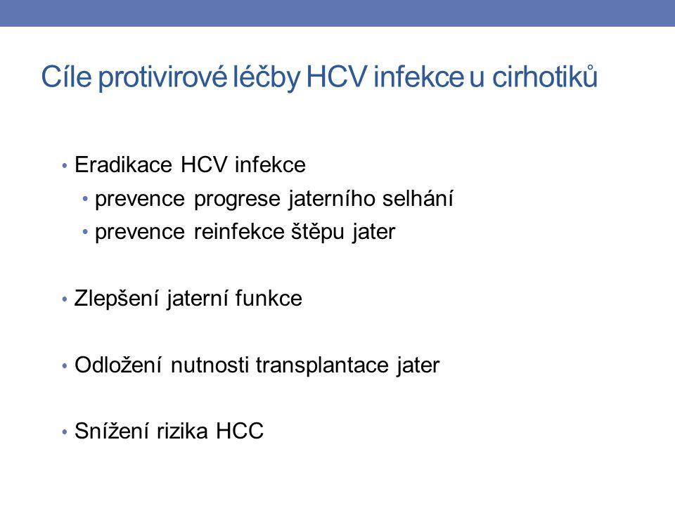 Cíle protivirové léčby HCV infekce u cirhotiků Eradikace HCV infekce prevence progrese jaterního selhání prevence reinfekce štěpu jater Zlepšení jaterní funkce Odložení nutnosti transplantace jater Snížení rizika HCC
