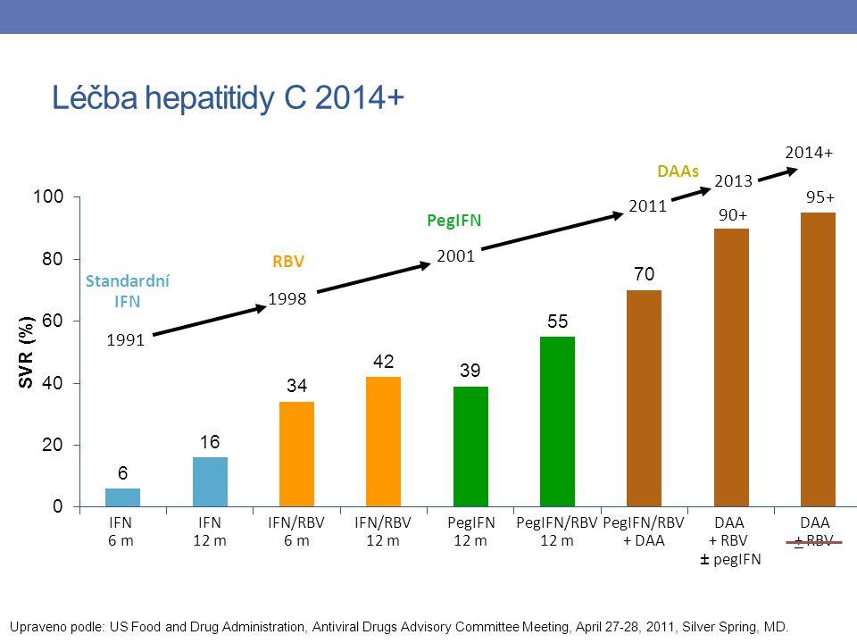 Prospektivní studie sledovala prospektivně 351 švédských pacientů s cirhózou v průměru 5,3 roku Hodnocen byl vliv dosažení SVR na komplikace spojené s jaterním onemocněním a mortalitu Aleman S et al, Clin Infec Dis 2013: 57(2):230-6.
