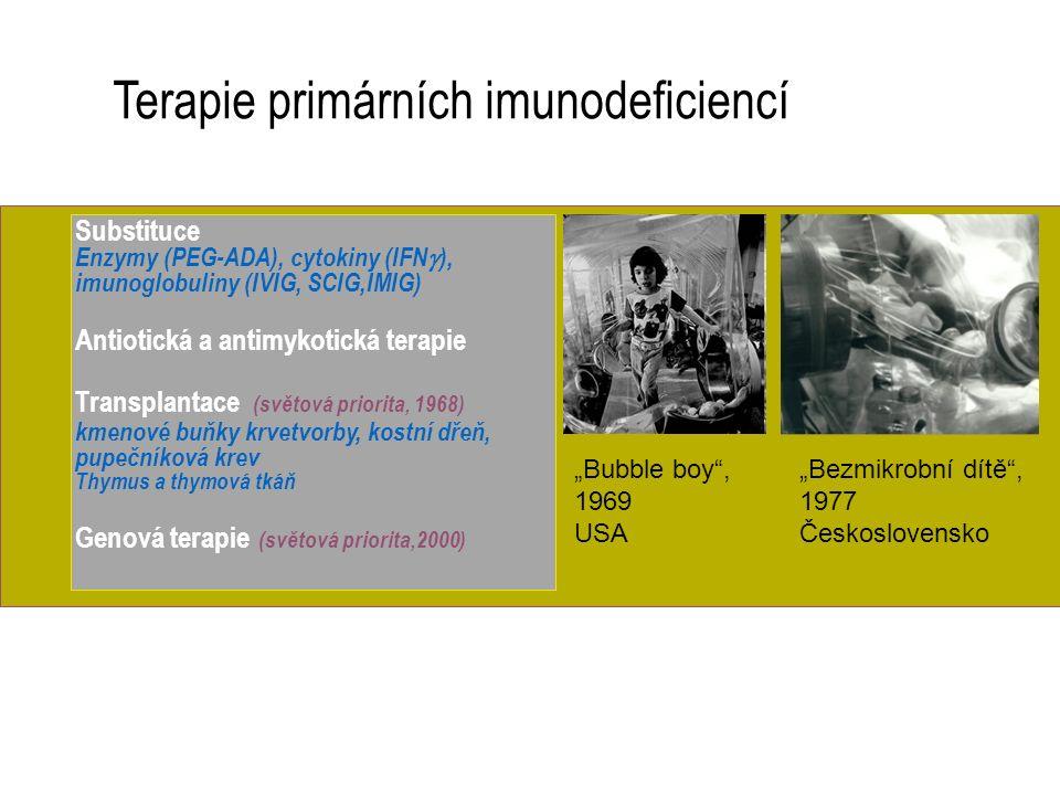 Terapie primárních imunodeficiencí Substituce Enzymy (PEG-ADA), cytokiny (IFN  ), imunoglobuliny (IVIG, SCIG,IMIG) Antiotická a antimykotická terapie