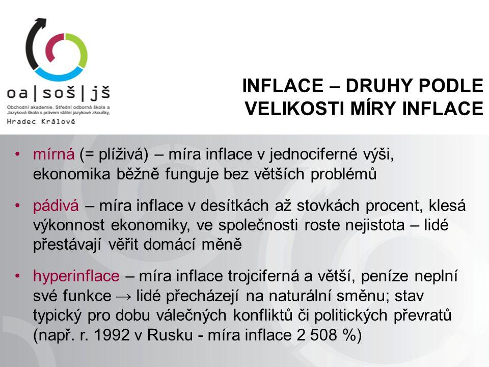 OTÁZKY A ÚKOLY S pomocí internetu vyhledejte nejaktuálnější informace o míře inflace České republiky.