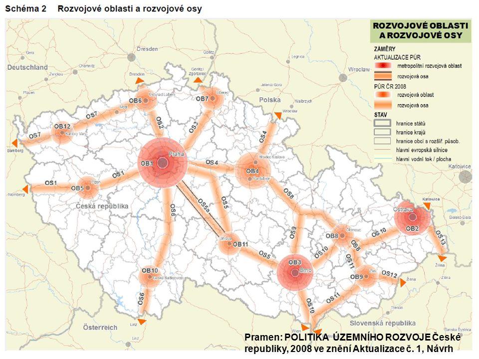 Pramen: POLITIKA ÚZEMNÍHO ROZVOJE České republiky, 2008 ve znění Aktualizace č. 1, Návrh
