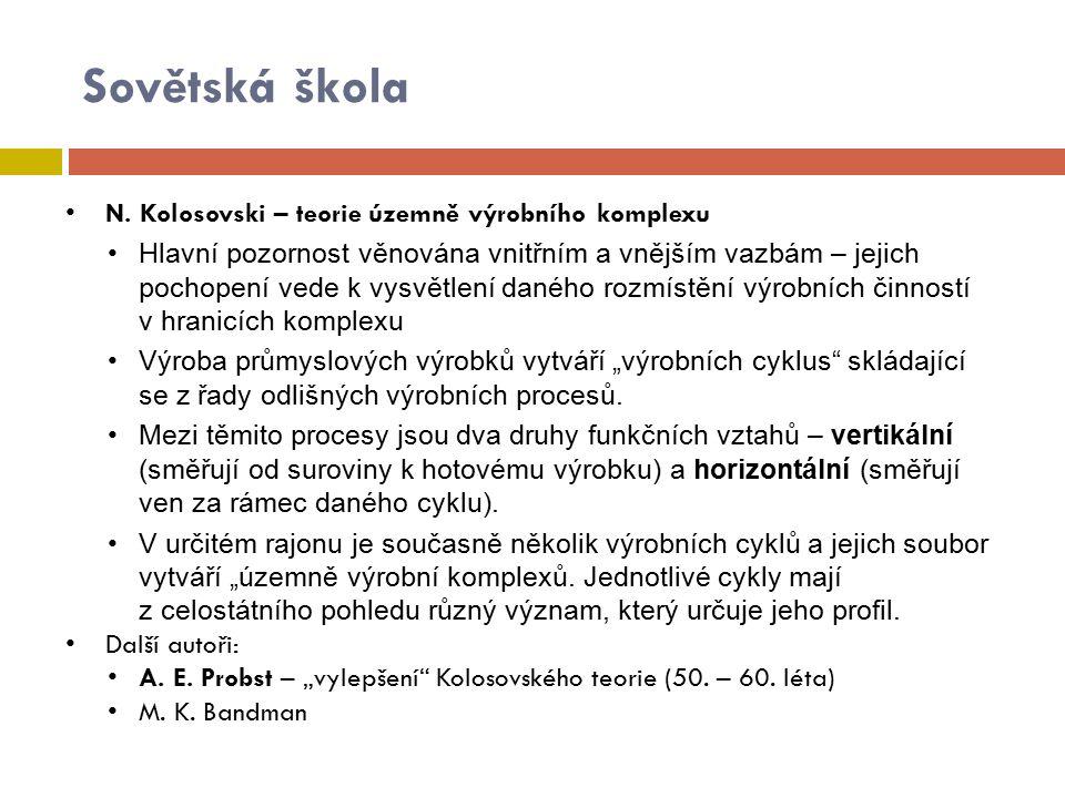 Sovětská škola N. Kolosovski – teorie územně výrobního komplexu Hlavní pozornost věnována vnitřním a vnějším vazbám – jejich pochopení vede k vysvětle