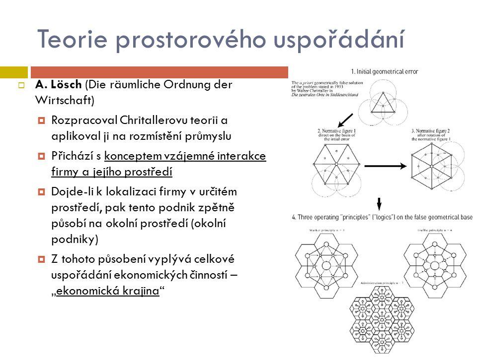 Teorie prostorového uspořádání  A. Lösch (Die räumliche Ordnung der Wirtschaft)  Rozpracoval Chritallerovu teorii a aplikoval ji na rozmístění průmy