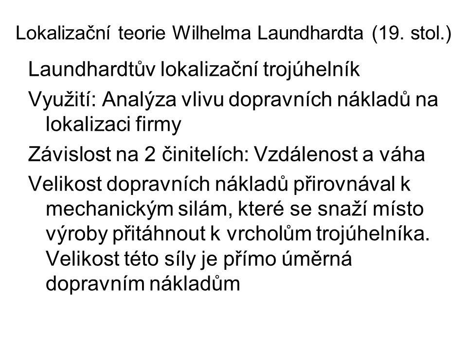 Lokalizační teorie Wilhelma Laundhardta (19.