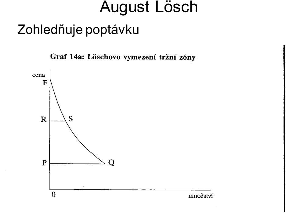 August Lösch Zohledňuje poptávku