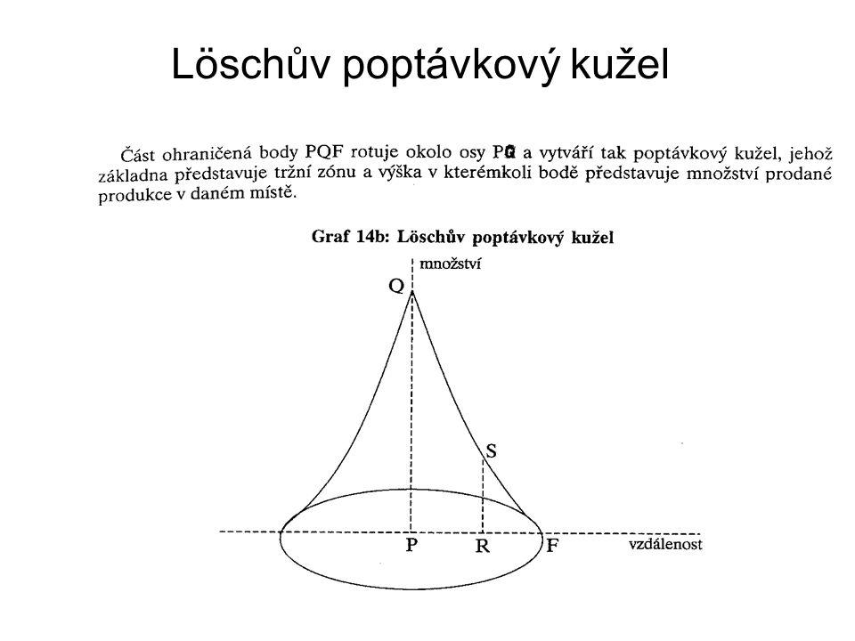 Löschův poptávkový kužel