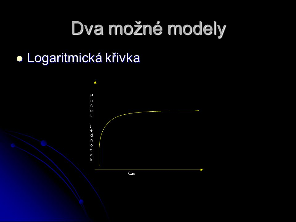 Dva možné modely Logaritmická křivka Logaritmická křivka Čas Počet jednotek Počet jednotek