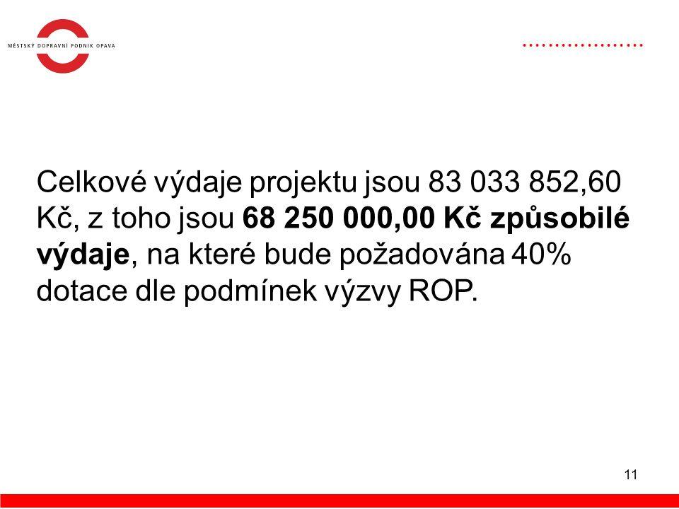 11 Celkové výdaje projektu jsou 83 033 852,60 Kč, z toho jsou 68 250 000,00 Kč způsobilé výdaje, na které bude požadována 40% dotace dle podmínek výzvy ROP.