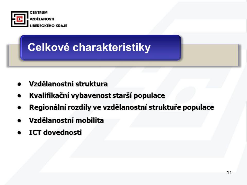 11 Celkové charakteristiky Vzdělanostní strukturaVzdělanostní struktura Kvalifikační vybavenost starší populaceKvalifikační vybavenost starší populace Regionální rozdíly ve vzdělanostní struktuře populaceRegionální rozdíly ve vzdělanostní struktuře populace Vzdělanostní mobilitaVzdělanostní mobilita ICT dovednostiICT dovednosti