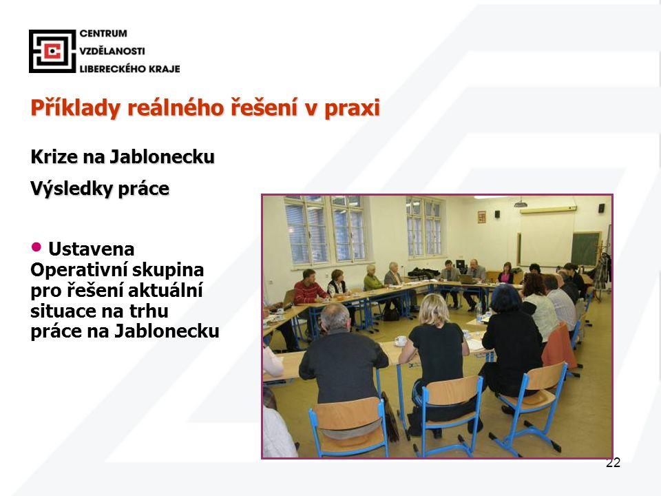 22 Příklady reálného řešení v praxi Krize na Jablonecku Výsledky práce Ustavena Operativní skupina pro řešení aktuální situace na trhu práce na Jablonecku