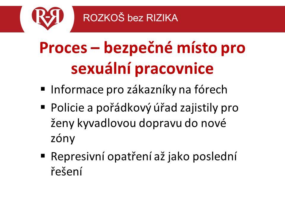 Proces – bezpečné místo pro sexuální pracovnice  Informace pro zákazníky na fórech  Policie a pořádkový úřad zajistily pro ženy kyvadlovou dopravu do nové zóny  Represivní opatření až jako poslední řešení
