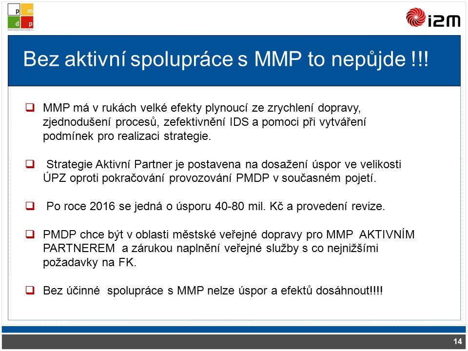Bez aktivní spolupráce s MMP to nepůjde !!.