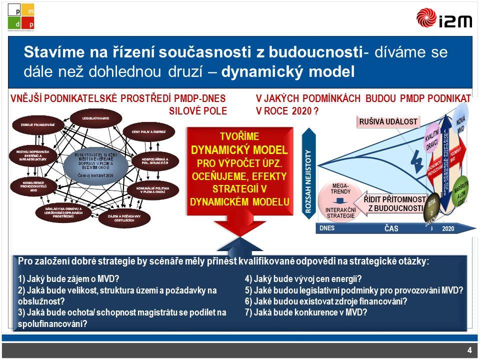 """Návrh systému předstihového strategického rozhodování """"JESTLIŽE –PAK – zahrnuje vnitřní i vnější vlivy (1) 15 Přijata strategie a Strategický rámec PMDP Aktivní partner Je podpora vedení PMDP a MMP, dohodnuty společné projekty s MMP na podporu strategie, založeny změny procesů, je společenská poptávka po rozvoji MVD, objevují se problémy s financováním Trvá podpora MMP, zvládnuty outsourcingové projekty a neohrožují podstatu PMDP, posílena pozice PMDP v IDS Výrazně posílena pozice PMDP v řízení IDS, snaha MMP převést zajišťování procesů MVD do samostatných firem, vybudovány způsobilosti na řízení sítě dodavatelů, rozdělování FK v PMDP Velké problémy s financováním rozpočtu MMP, není podpora AP ze strany MMP, posílení pozice konkurenta v Ab dopravě Není podpora MMP, nedaří se prodávat služby, problémy s rozpočtem, konkurenti v Ab posílili pozice, problémy se zajišťováním zdrojů na investice"""