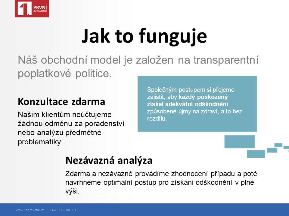 www.1zdravotni.cz | +420 733 608 091 Jak to funguje Našim klientům neúčtujeme žádnou odměnu za poradenství nebo analýzu předmětné problematiky. Náš ob