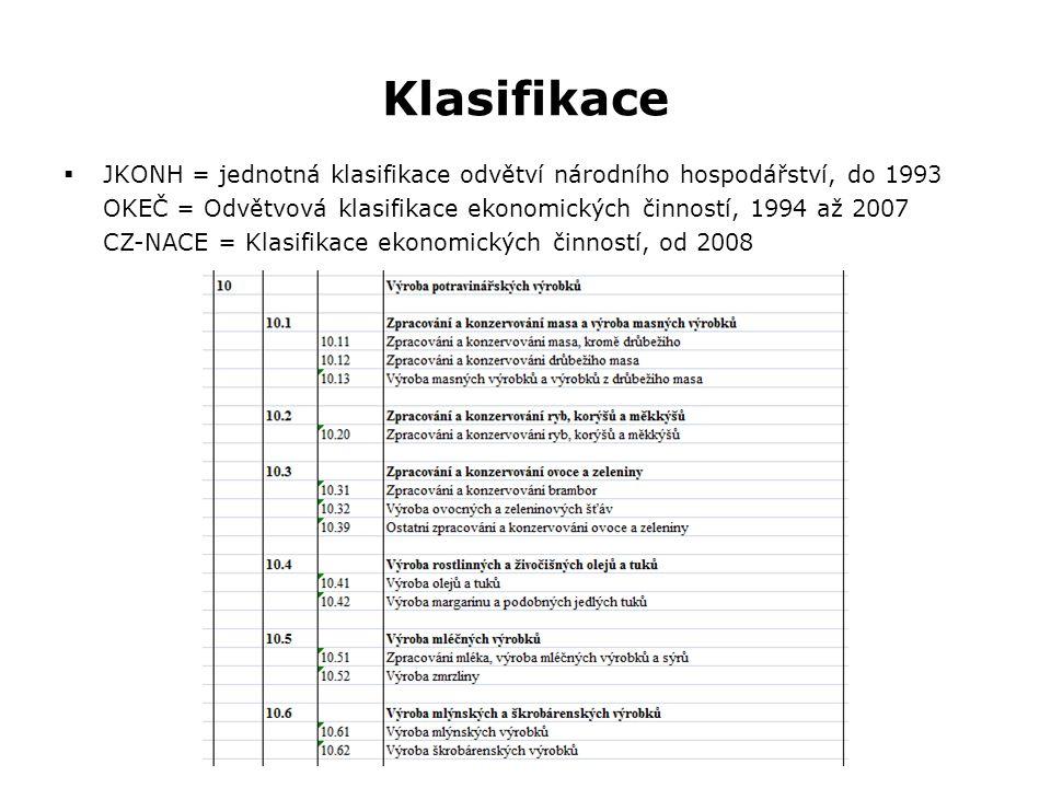 Klasifikace  JKONH = jednotná klasifikace odvětví národního hospodářství, do 1993 OKEČ = Odvětvová klasifikace ekonomických činností, 1994 až 2007 CZ-NACE = Klasifikace ekonomických činností, od 2008 Z0047 Geografie průmyslu a zemědělství