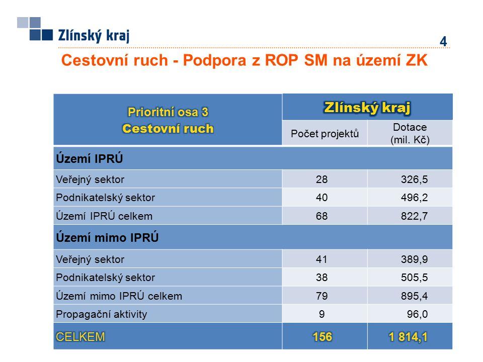 4 Cestovní ruch - Podpora z ROP SM na území ZK Počet projektů Dotace (mil.