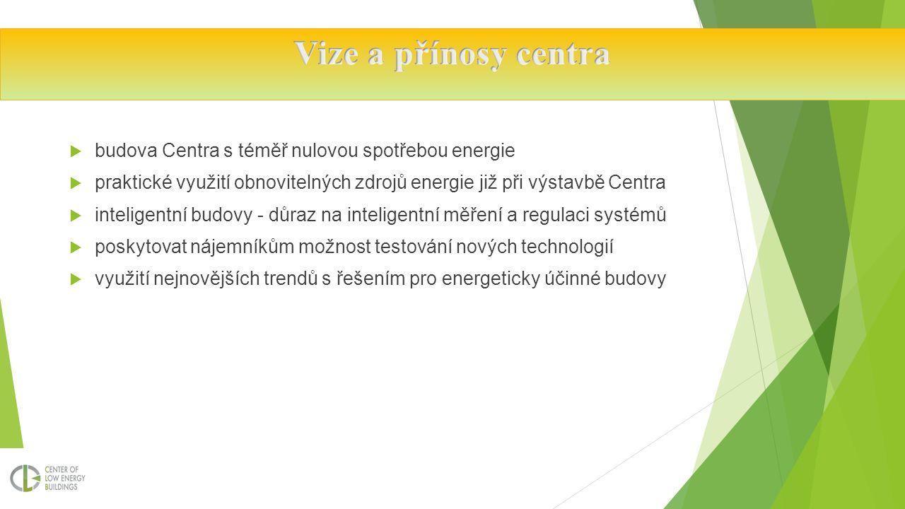  budova Centra s téměř nulovou spotřebou energie  praktické využití obnovitelných zdrojů energie již při výstavbě Centra  inteligentní budovy - důraz na inteligentní měření a regulaci systémů  poskytovat nájemníkům možnost testování nových technologií  využití nejnovějších trendů s řešením pro energeticky účinné budovy