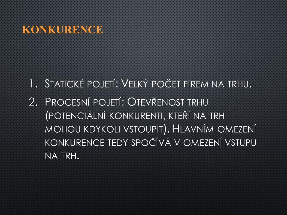 KONKURENCE 1. 1.S TATICKÉ POJETÍ : V ELKÝ POČET FIREM NA TRHU.