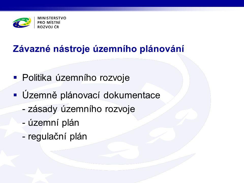 Závazné nástroje územního plánování  Politika územního rozvoje  Územně plánovací dokumentace - zásady územního rozvoje - územní plán - regulační plán