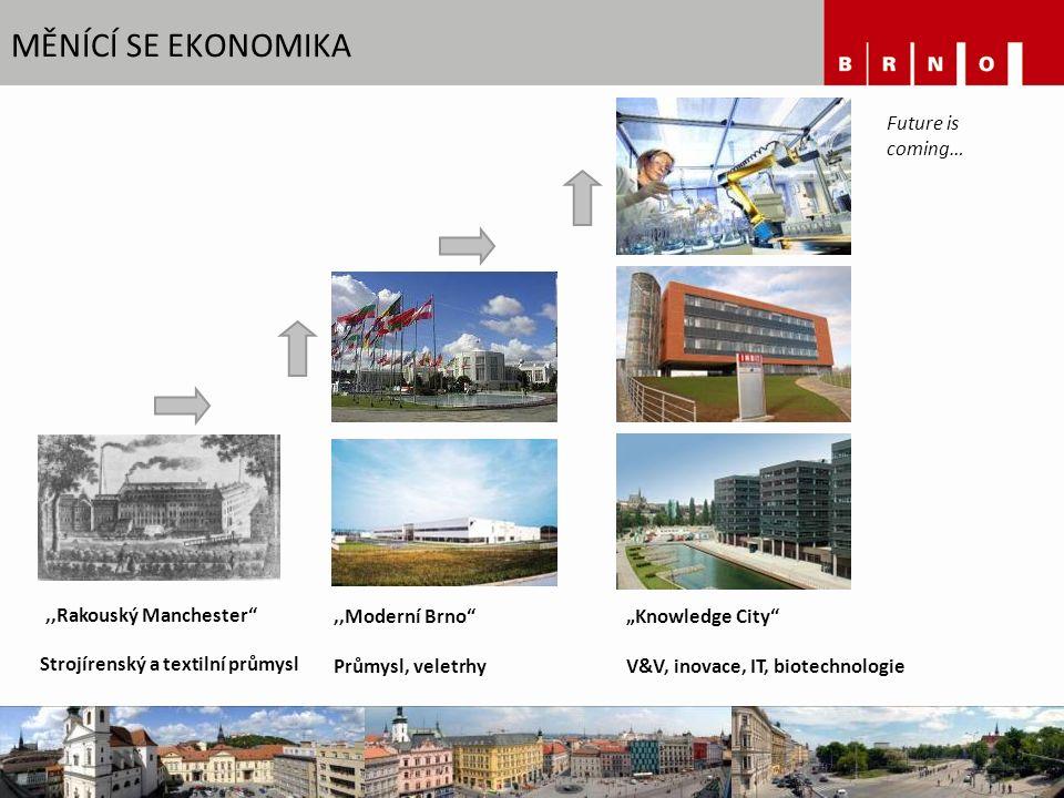 """MĚNÍCÍ SE EKONOMIKA,,Rakouský Manchester"""" """"Knowledge City"""" V&V, inovace, IT, biotechnologie Strojírenský a textilní průmysl,,Moderní Brno"""" Průmysl, ve"""