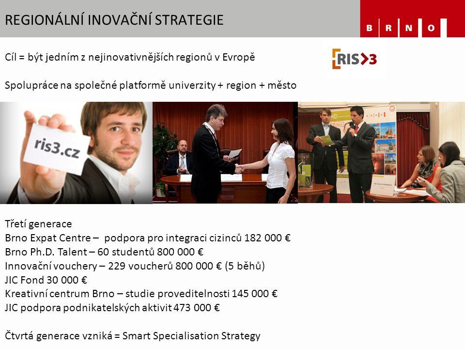REGIONÁLNÍ INOVAČNÍ STRATEGIE Cíl = být jedním z nejinovativnějších regionů v Evropě Spolupráce na společné platformě univerzity + region + město Třet
