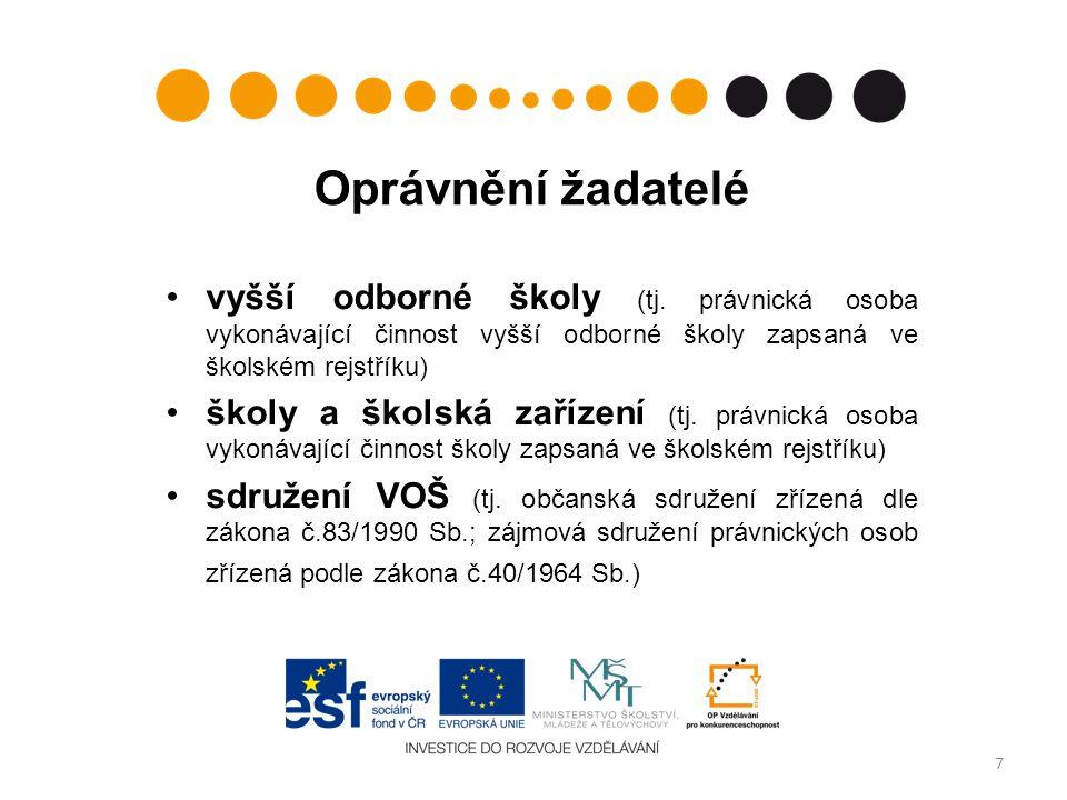 Předkládání projektů Osobně: MŠMT – odbor CERA, Corso IIa, Křižíkova 34/148, Praha 8 – Karlín Poštou: MŠMT – odbor CERA, Karmelitská 7, 118 12 Praha 1 Do 25.
