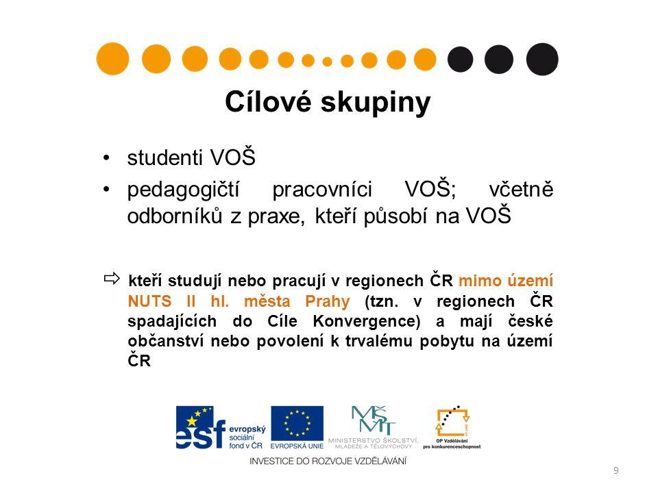 Doba trvání a území dopadu podporovaných aktivit Území dopadu: všechny regiony České republiky mimo území NUTS II hl.