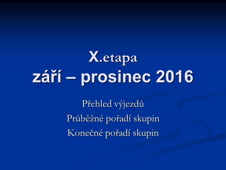 X.etapa září – prosinec 2016 Přehled výjezdů Průběžné pořadí skupin Konečné pořadí skupin