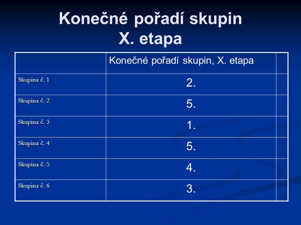 Konečné pořadí skupin X. etapa Konečné pořadí skupin, X.