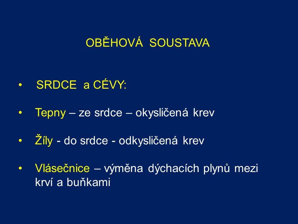 Zdroje: VANĚČKOVÁ, Ivana, et al.Přírodopis8 : učebnice pro základní školy a víceletá gymnázia.