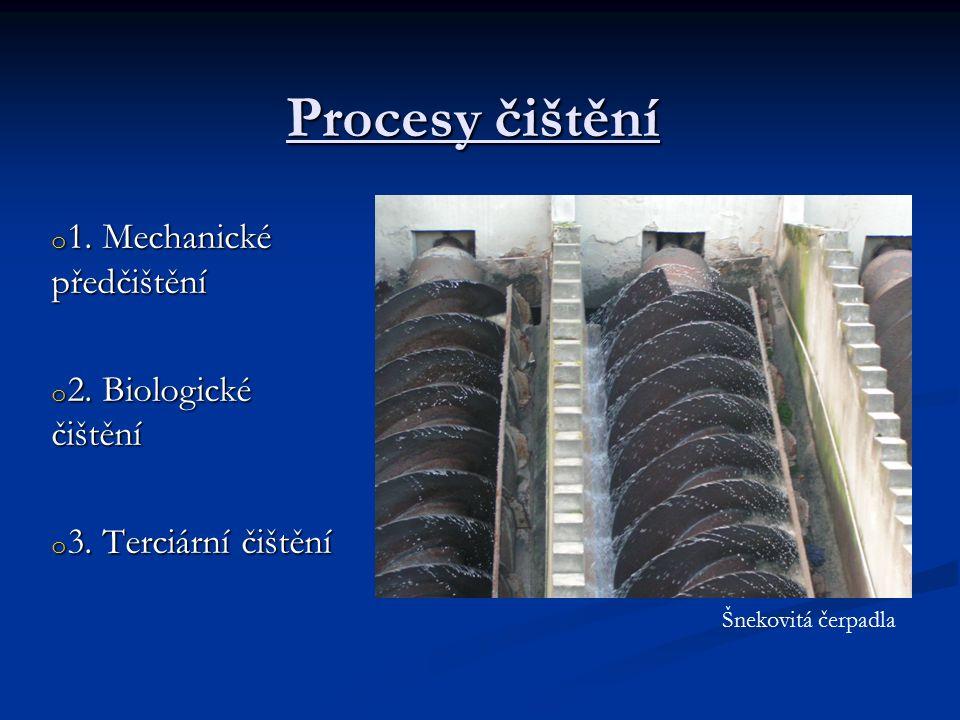 Procesy čištění o 1. Mechanické předčištění o 2. Biologické čištění o 3. Terciární čištění Šnekovitá čerpadla