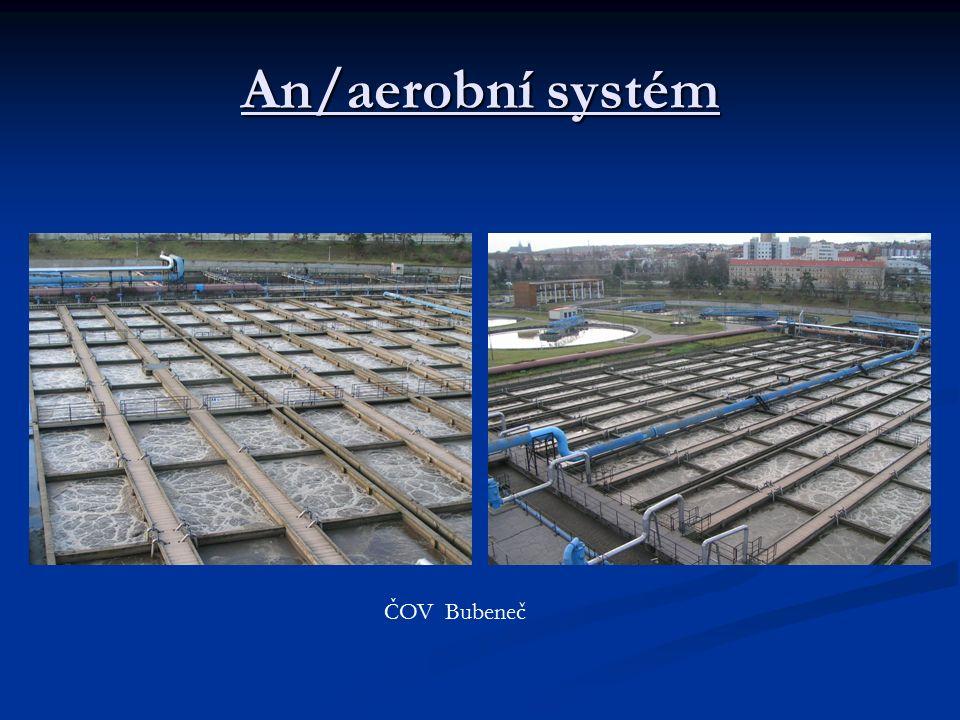 An/aerobní systém ČOV Bubeneč