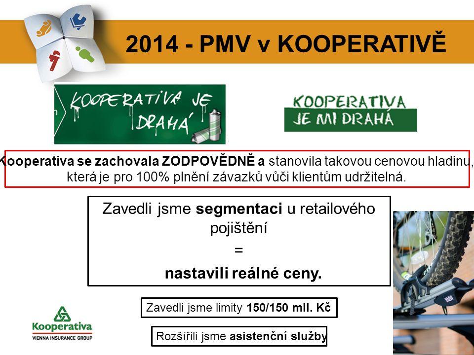 2014 - PMV v KOOPERATIVĚ Kooperativa se zachovala ZODPOVĚDNĚ a stanovila takovou cenovou hladinu, která je pro 100% plnění závazků vůči klientům udržitelná.