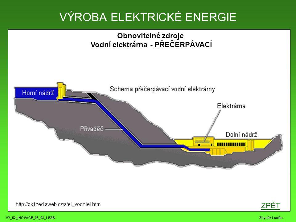 VY_52_INOVACE_05_03_LEZB Zbyněk Lecián Obnovitelné zdroje Vodní elektrárna - PŘEČERPÁVACÍ VÝROBA ELEKTRICKÉ ENERGIE http://ok1zed.sweb.cz/s/el_vodniel